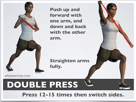 Resistance Band Exercises Videos Amp Illustrations