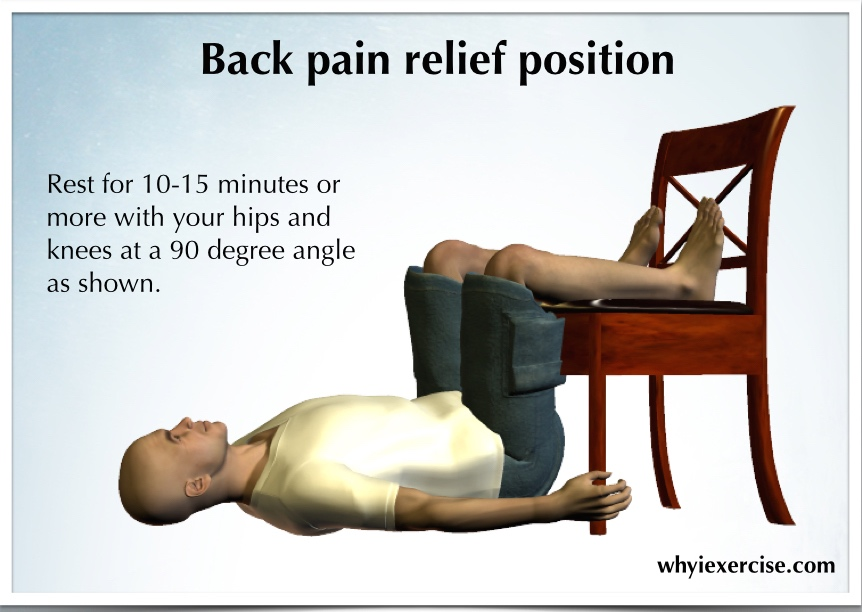 Lower back pain remedy: an illustrated guide
