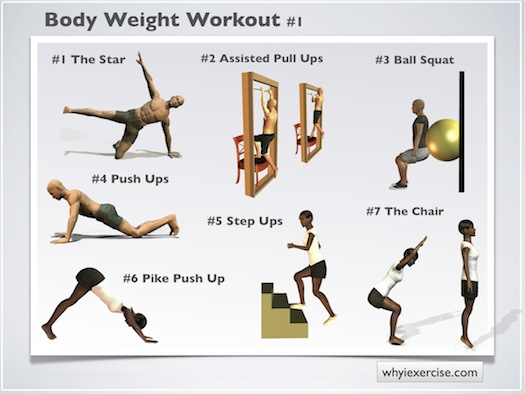 Body Weight Exercises An Ilrated Home Strengthening Routine With 5 S