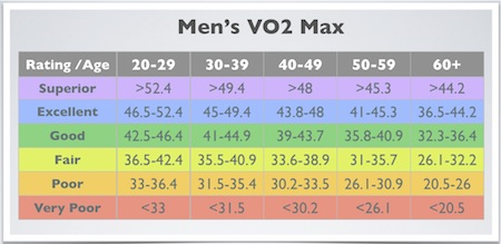 workout chart for men