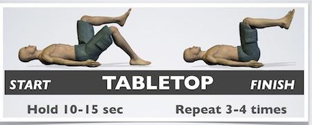 Back Strengthening Exercises Illustrated With Lifelike