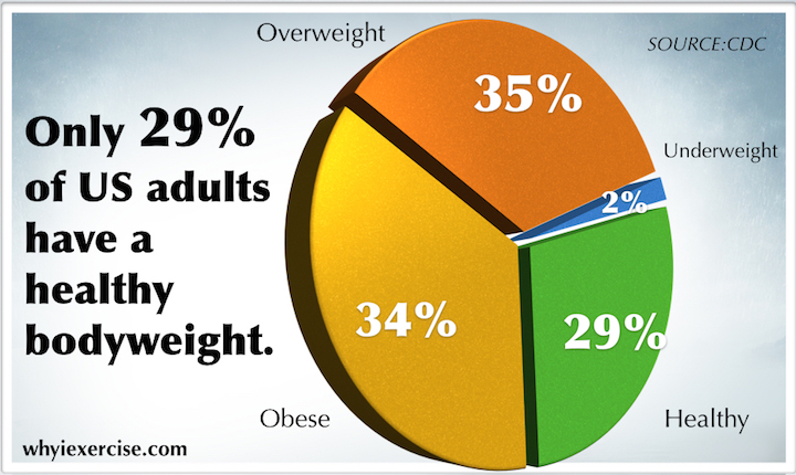 relationship between diet and childhood obesity