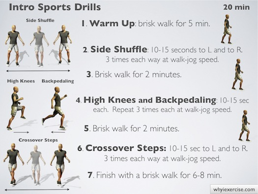 http://www.whyiexercise.com/images/high.intensity.interval.training.sports.drills1.jpg