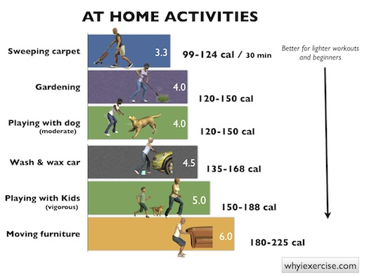 More At Home Activities