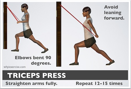 Resistance Band Exercises Videos Illustrations