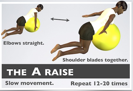 shoulder exercises a therapeutic strengthening routine