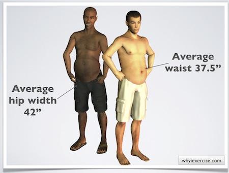 Waist hip ratio: Simple measurements. Valuable health info.